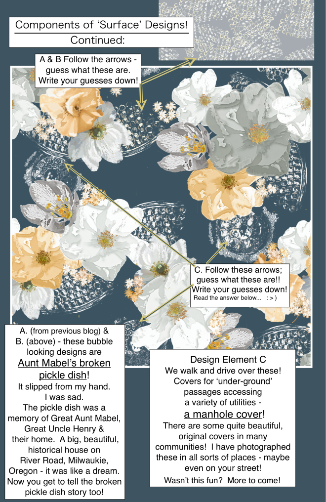 Blog 2  Surface Design Elements pg2